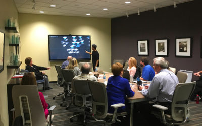 BLUESCAPE TRAINING DAY! Business Interiors Now Offers THE Cloud-Based Visual Collaboration Tool
